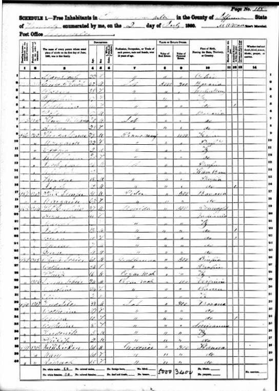 Was William Phillip Breitenstein Really Skipped in Both the 1880 and 1910 Census?